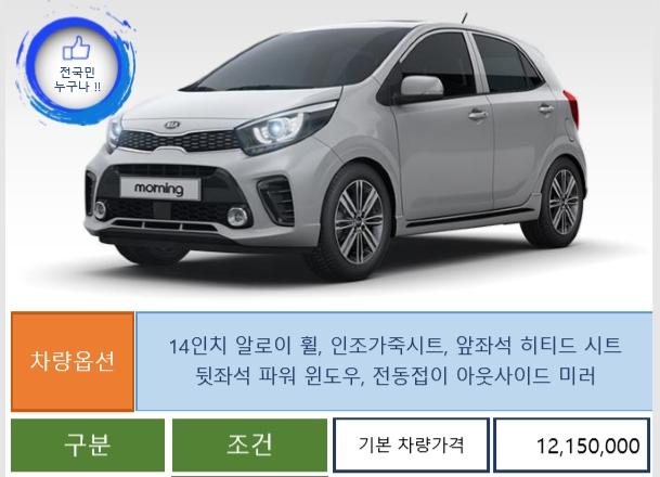모닝장기렌트카 저신용(6~9등급,신차2018년12월등록신차)